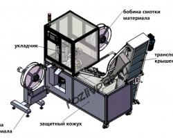 Автоматическое оборудование для вырубки и укладки вкладышей в крышки